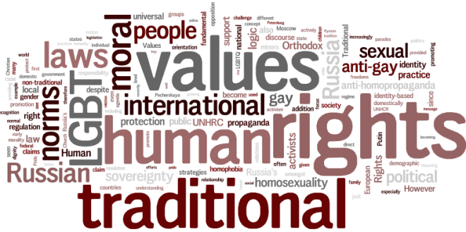 wordle jhr paper